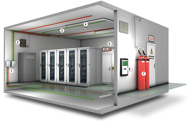 Akronex 1230 Clean Agent Fire Supressions Systems Akronex International Manufacturer Of Fire Suppression Systems